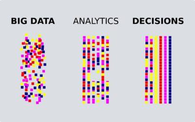 Big Data: un alleato per la ripresa