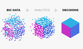 I 10 trend evolutivi del Big Data management