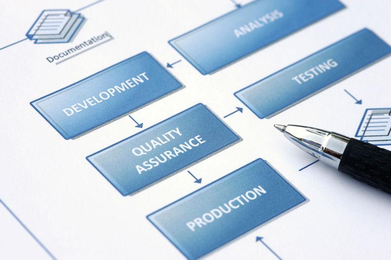 Finanziamenti per la formazione su tecniche di gestione aziendale avanzate