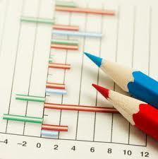 L'importanza di una buona gestione finanziaria
