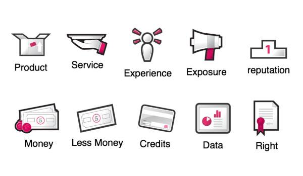 Dal Crowd-Computing al Hyper-Local: nuovi modelli di business in Internet